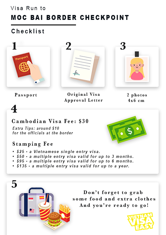 Visa-run-to-Moc-Bai-border-checklist-vietnamvisa-easy